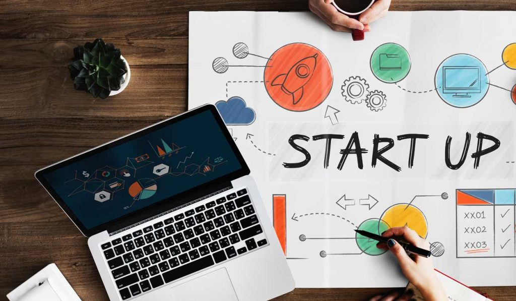 Business plans for your Start Up