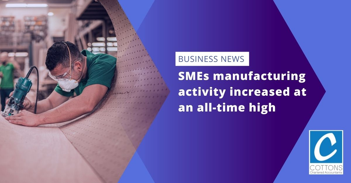 SMEs manufacturing activity increased at an all-time high